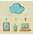 Cloud computing concept diagram vector image