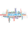 IT security WordCloud vector image vector image