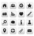 Website menu navigation buttons - home blog vector image vector image