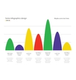 Colorful diagram infographic Useful for vector image