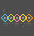 five step timeline infographic dash line round vector image
