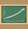 Blackboard with Graph of Success vector image vector image
