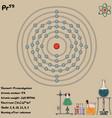 infographic element praseodymium vector image vector image