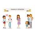 Small girl adult boy and girl couple pregnant vector image