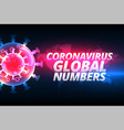 coronavirus cases global number background vector image vector image