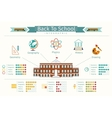 Education school infographic vector image vector image