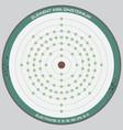 detailed infographic einsteinium vector image vector image