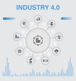 industry 40 infographic with icons contains such vector image