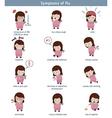 Flu common symptoms vector image
