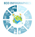 eco round infographics with earth vector image