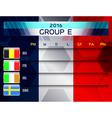 european soccer group e vector image
