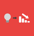 icon concept of grey light bulb with sales bar vector image vector image