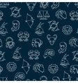 Seamless pattern with zodiak signs vector image