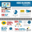 Video Blog Infographics vector image vector image