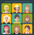100 years beauty female fashion evolution vector image