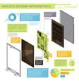 gadgets scheme infographics vector image vector image