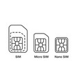 mobile sim card type icons normal micro nano vector image