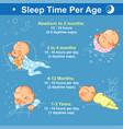 baby sleep infographic cute babies sleeping vector image