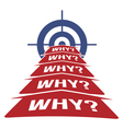 5 Why Methodology Concept vector image vector image