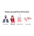 basic protective measures against coronavirus vector image