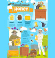 honey farm and beekeeper in protective clothing vector image vector image