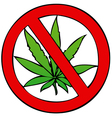 No to drugs vector image