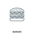 simple outline burger icon pixel perfect linear vector image