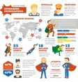 Super hero infographic vector image vector image