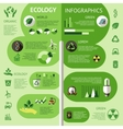 Ecology Colored Infographic vector image vector image