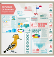 Panama infographics statistical data sights vector image vector image