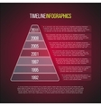 Triangle timeline template infographic suitable vector image vector image
