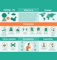detailed information about coronavirus covid19 19 vector image