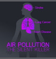 air pollution logo icon design medical vector image