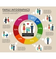 Family pie infographic vector image vector image