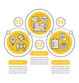 decision making content infographic template vector image vector image
