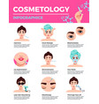 rejuvenation cosmetology infographics vector image