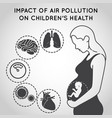 air pollution on children health logo icon vector image