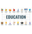 online distance education banner vector image