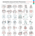 Modern education e learning process color vector image vector image
