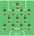 Computer game Mexico Football club player vector image vector image