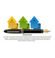 business infographics template ink pen with vector image vector image