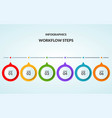 infographic template of step or workflow diagram vector image