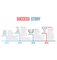 success story vector image vector image