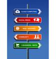 Social media plan road post vector image vector image