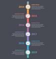 vertical timeline template vector image vector image
