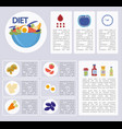 information banner on how to choose right diet vector image vector image