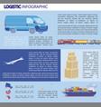 logistics infographics bulky transportation vector image
