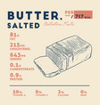 nutrition facts of butter hand draw sketch vector image vector image