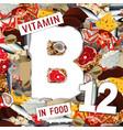 vitamin b12 background vector image vector image