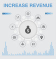 increase revenue infographic with icons contains vector image